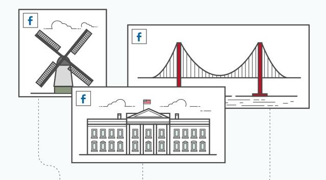 Le misure esatte per le immagini sui principali social network – misure immagini social network